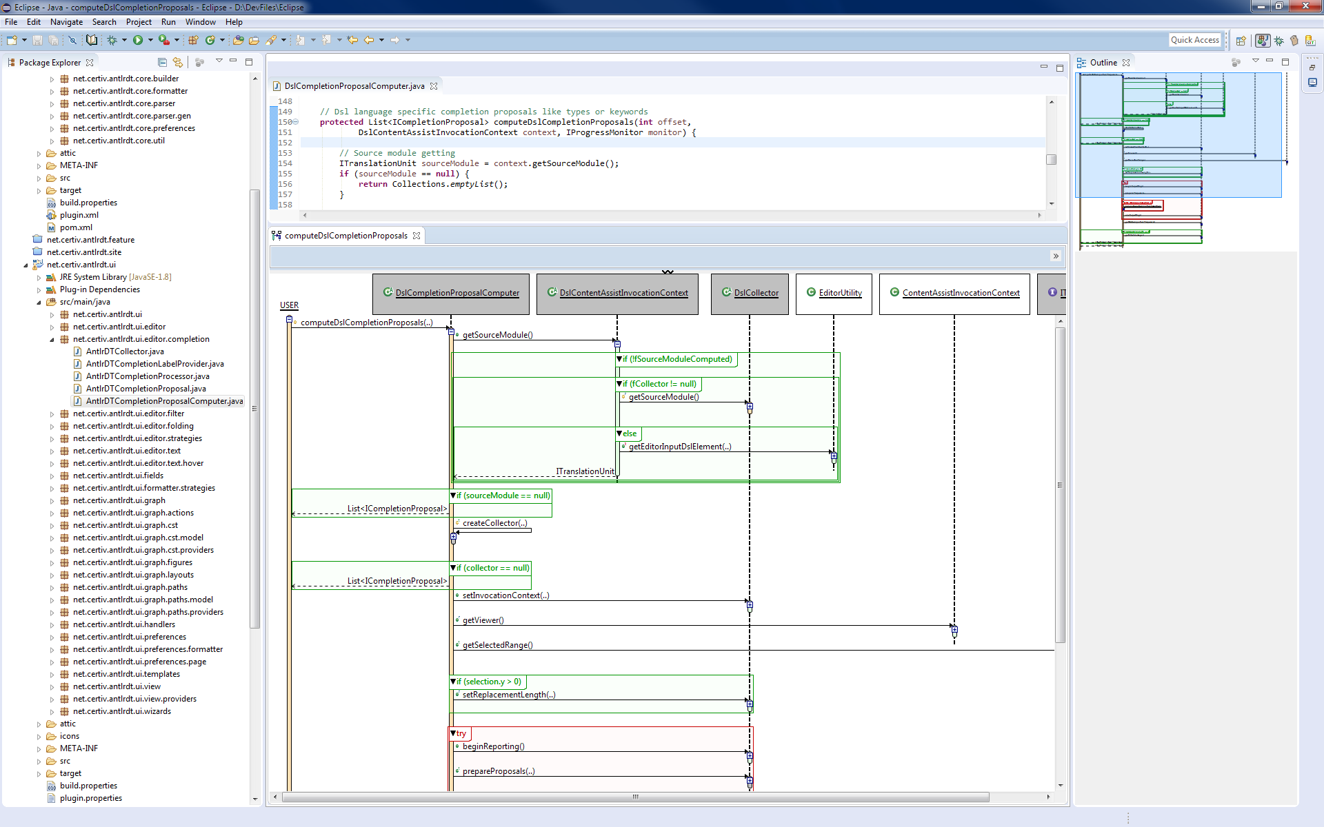 Certiv analytics callgraph sequence diagram ccuart Gallery